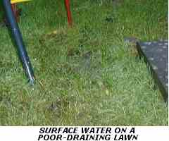 How to install lawn drainage for Installing a drainage system in your yard